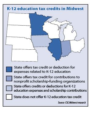 question of the month state tax credits for k 12 575 | edtaxcredits