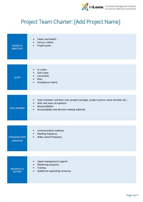 team charter template