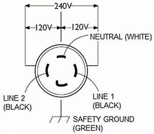 Wayfarersun  Wiring A Twist Lock Plug