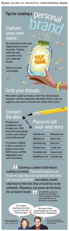 25+ Best Ideas About Personal Branding On Pinterest