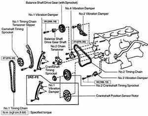 Diagrama De Motor Toyota Camry  4 In 2020