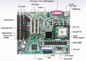 3 Isa Slot Motherboard Detailed Specifications