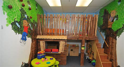 How To Choose The Right Preschool For Your Child Part 2
