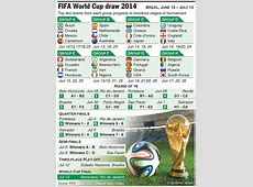 Free Downloads Download FIFA World Cup 2014 Schedule