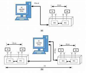 Ofdm Block Diagram With Explanation  U2013 Electrical Wiring