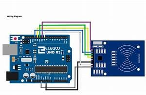 Nfc - Rfid Won U0026 39 T Work With New Arduino Uno Wifi Rev2