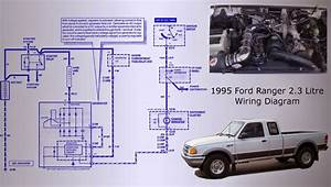 1991 Ranger Fuel Wiring Diagram