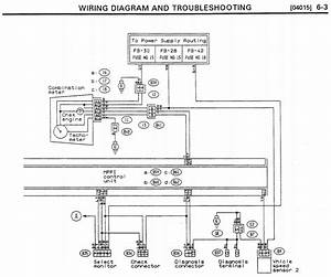 Subaru - Dlc Pinout For Svx Ecu