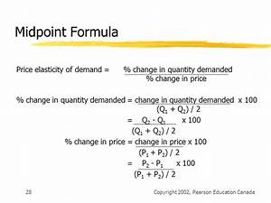 The Price System and Supply and Demand - ppt video online ...