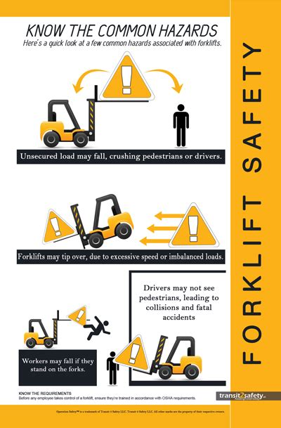 forklift safety digital  safety poster safety