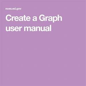 Create A Graph User Manual