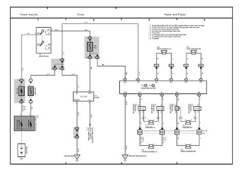 1995 Toyotum Tercel Ignition Wiring Diagram by 2002 Toyota Sequoia Starter Relay Location