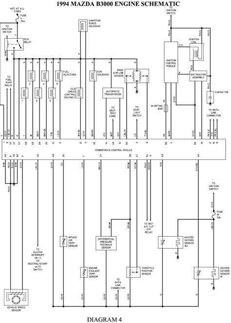 Wrg Mazda Series Wiring Diagram