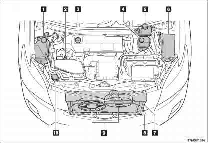 2010 Priu Engine Diagram by Engine Compartment Toyota Prius 2010 Manual Toyota