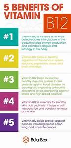 Vitamin Chart Vitamin Deficiency Symptoms Benefits | Autos ...