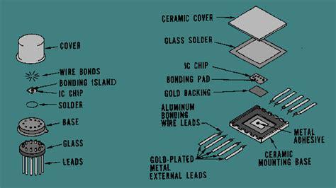Microelectronics Page