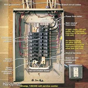 Testing A Circuit Breaker Panel For 240