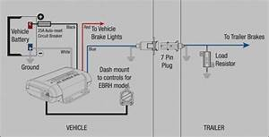 Tekonsha Voyager Brake Controller Instructions Inspirational  U2013 Diagram Database