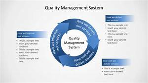 Quality Management System Powerpoint Templates
