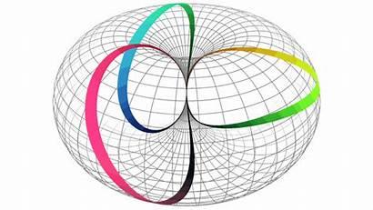 Torus Lissajous Horn Rotation Physics Quarks Resonance