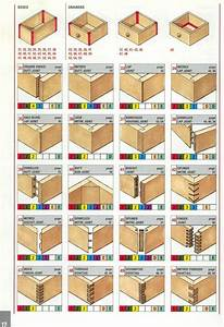 Reference  The Ultimate Wood Joint Visual Reference Guide