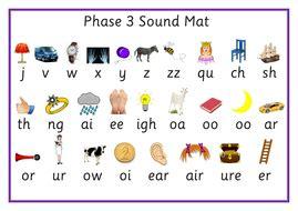 phase  phonics sound mat word mat roll  sound roll