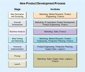 Product Management & Marketing for Software Companies-PJM ...