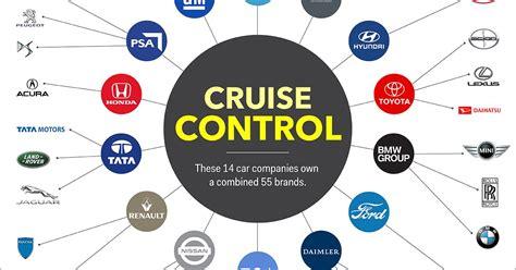 illuminati confirmed    car companies control