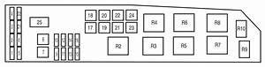 Mazda Tribute  2006  - Fuse Box Diagram