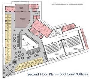 u shaped kitchen ideas food court layout senior thesis food