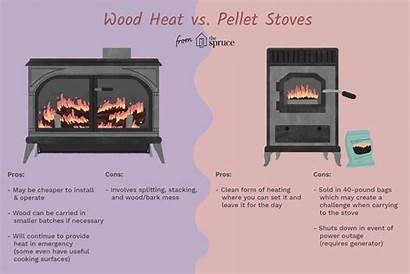 Wood Pellet Vs Stove Heat Furnace Stoves