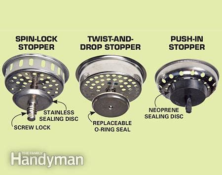 replace  kitchen sink basket strainer  family handyman