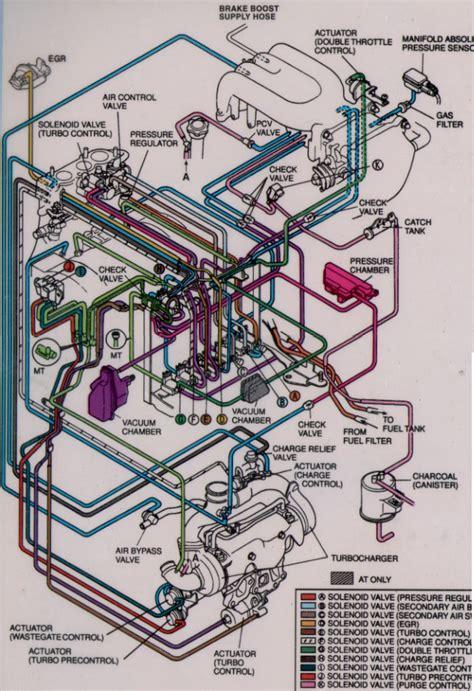 vacuum hose replacement