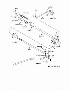 Figure 63  Pump Clutch Linkage  Exploded View