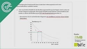 Differenzenquotienten Berechnen : zentralmatura mathematik bifie aufgabenpool teil a lernvideos ~ Themetempest.com Abrechnung