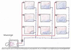 Hydraulischer Abgleich Heizkörper : was ist ein hydraulischer abgleich haustechnik verstehen ~ Lizthompson.info Haus und Dekorationen