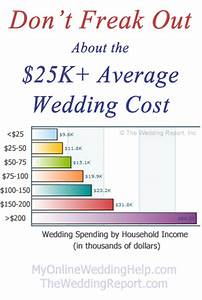 don39t freak out about the 25k average wedding cost my With normal wedding budget