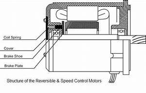Titan Budget Geared Ac Reversible Motors 60