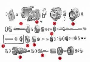Shop By Diagram - Jeep Transmission Parts