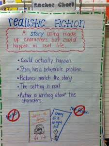 Realistic-Fiction Anchor Chart