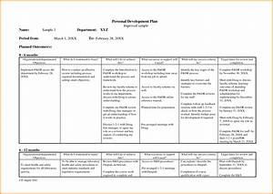 personal development plan sample sample of meeting minutes With district professional development plan template