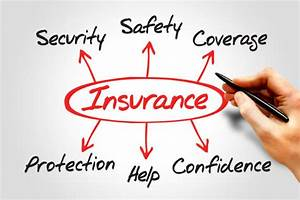 Tips For Lowering Car Insurance Cost