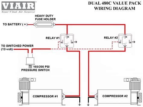 Viair Dual Psi Air Compressor Pumps