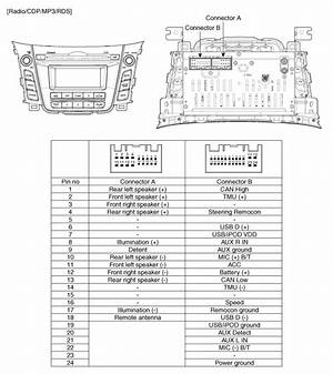 Stereo Wiring Diagram For 2002 Hyundai Accent 37014 Enotecaombrerosse It