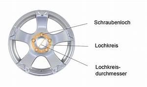 Felgendurchmesser Berechnen : lochkreis und radnabe aufeinander abstimmen ~ Themetempest.com Abrechnung