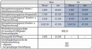 Durchschnitt Prozent Berechnen : kapitel 8 teil 1 rente zusatzversorgung beamtenversorgung und private versorgung ~ Themetempest.com Abrechnung