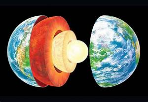 The Thickest Layer Of The Earth