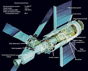 Skylab: First U.S. Space Station
