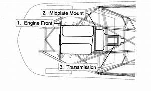 A Little Setback  Engine Mounting Strategies For Drag