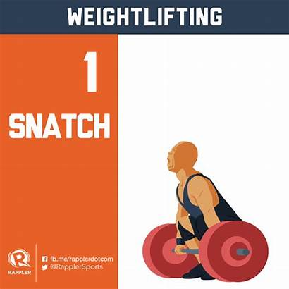 Weightlifting Olympic Snatch Basics Clean Movement Jerk